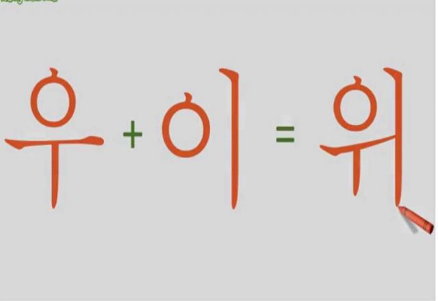 Cách học tiếng Hàn cơ bản cho người mới bắt đầu