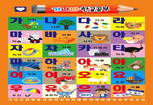 Học bảng chữ cái tiếng Hàn qua bài hát Kanatara