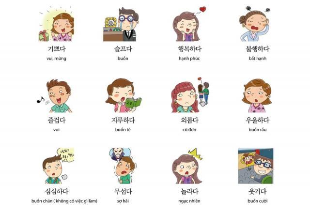 Tìm hiểu phương pháp học từ vựng tiếng Hàn qua hình ảnh