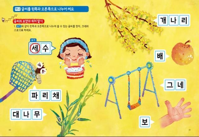 Học tiếng Hàn qua cách phân loại từ